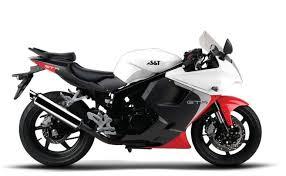 مقایسه موتور سیکلت هیوسانگ ریس نیوفیس از لحاظ قیمت و کیفیت فنی شتاب و سرعت با cbr