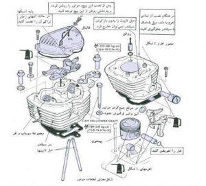 مراحل خرد کردن یا باز کردن انجین موتور سیکلت و آشنایی با قطعات و جمع کردن یا بستن و سرهم کردن انجین