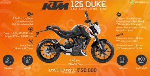 موتور سیکلت کی تی ام دوک ۱۲۵ ktm125